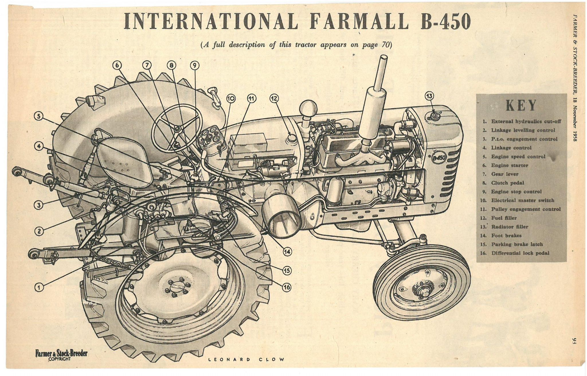 Farmall Tractor Diagram - Wiring Diagram Replace mere-expect -  mere-expect.miramontiseo.itmere-expect.miramontiseo.it