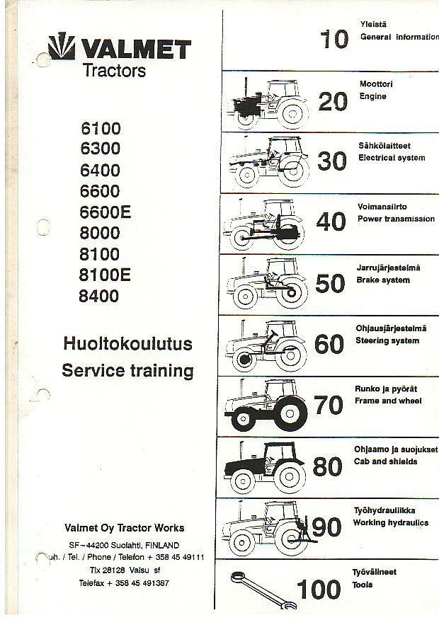 valmet service manual best setting instruction guide u2022 rh merchanthelps us valmet 665 service manual valmet 8150 service manual